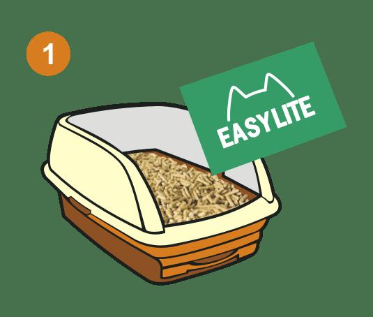 Cara pakai cat litter langkah pertama
